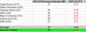 Q1 2014 Analyst Average