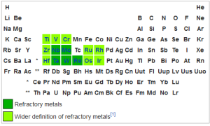 Refractory Metals Screenshot