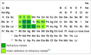Refractory Metals Screenshot