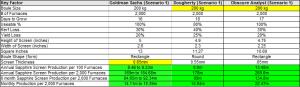 Capacity Base scenario 1