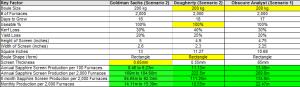 Capacity Base scenario 2