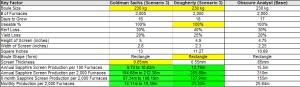 Capacity Base scenario 3